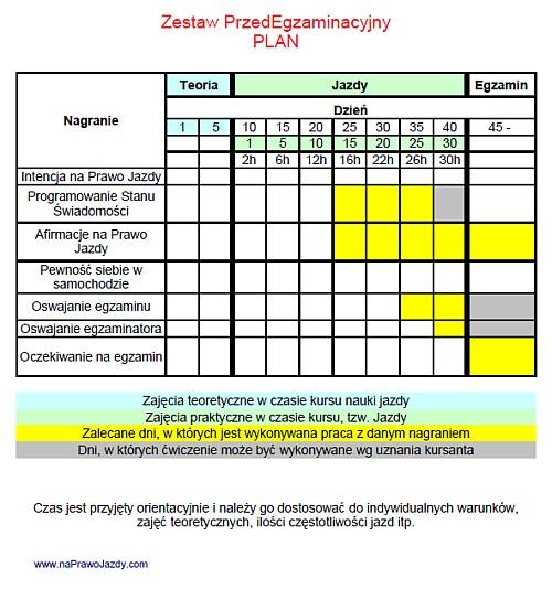 Trening Antystresowy na Prawo Jazdy - Plan 2